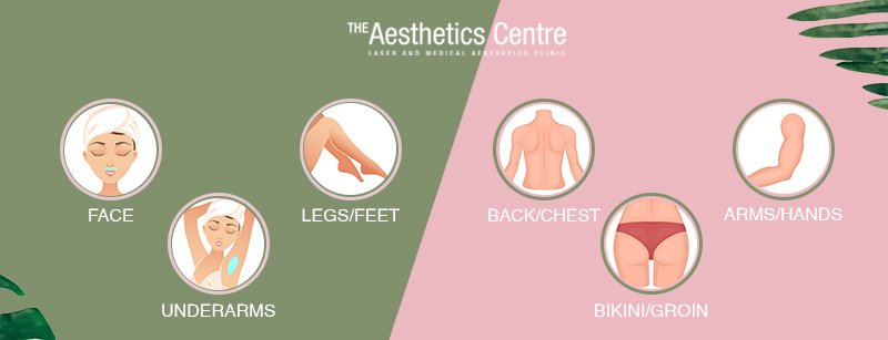 The Aesthetics Centre Singapore Laser Hair Removal Body Parts Blog
