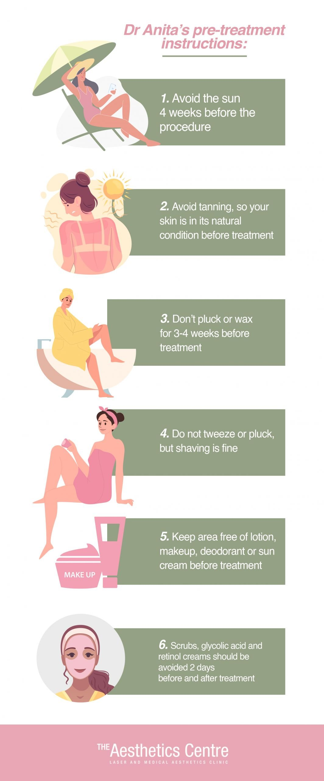 The Aesthetics Centre - Treatment Plan for Laser Hair Removal Infographic